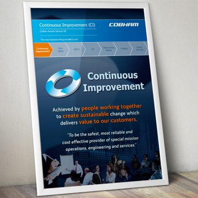 Continuous Improvement Posters